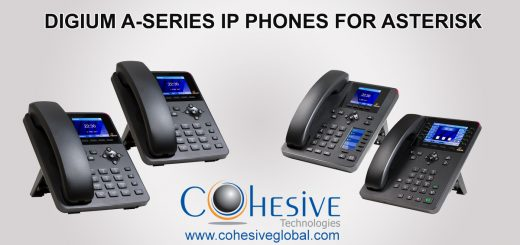 Digium A-Series IP Phone